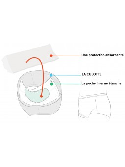 Boxer Homme incontinence forte
